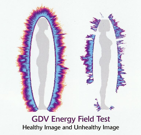 GDV Energy Field Test - Healthy vs Unhealthy